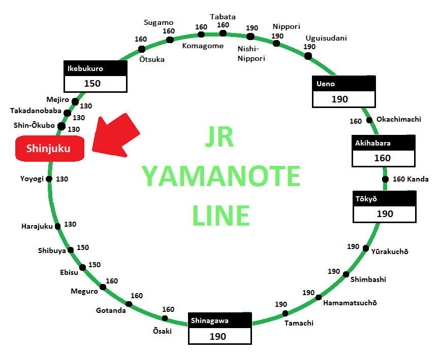 JR Yamanote Line Map